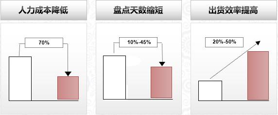 户型 户型图 平面图 设计 素材 572_238